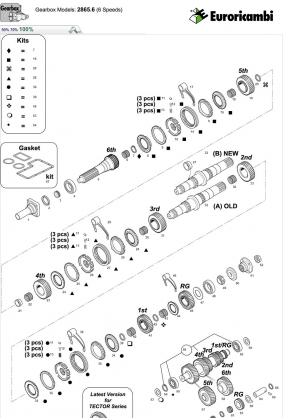 Catalogues – Gardner Parts